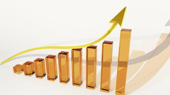 investment future in india